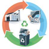 Prime proposte per contrastare l'obsolescenza programmata dei beni